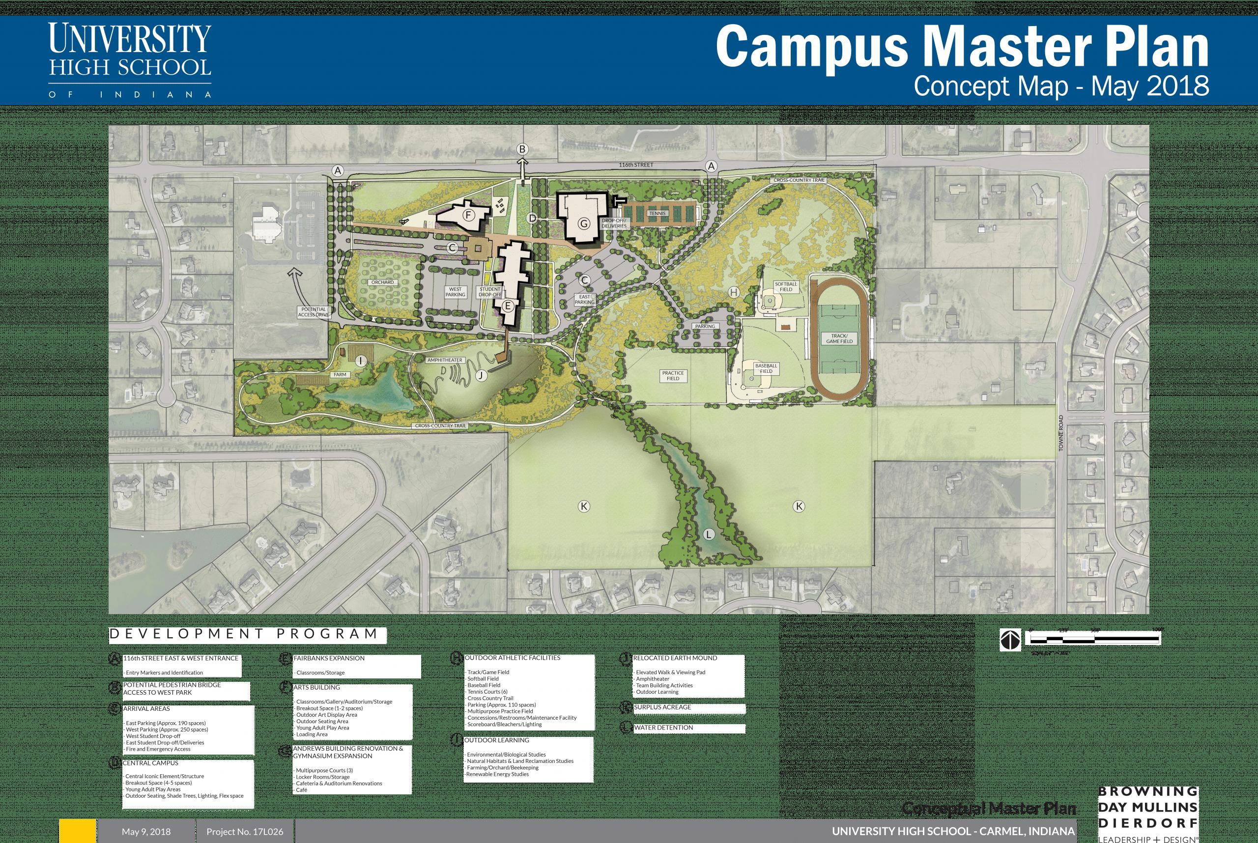 CMP_Concept Map