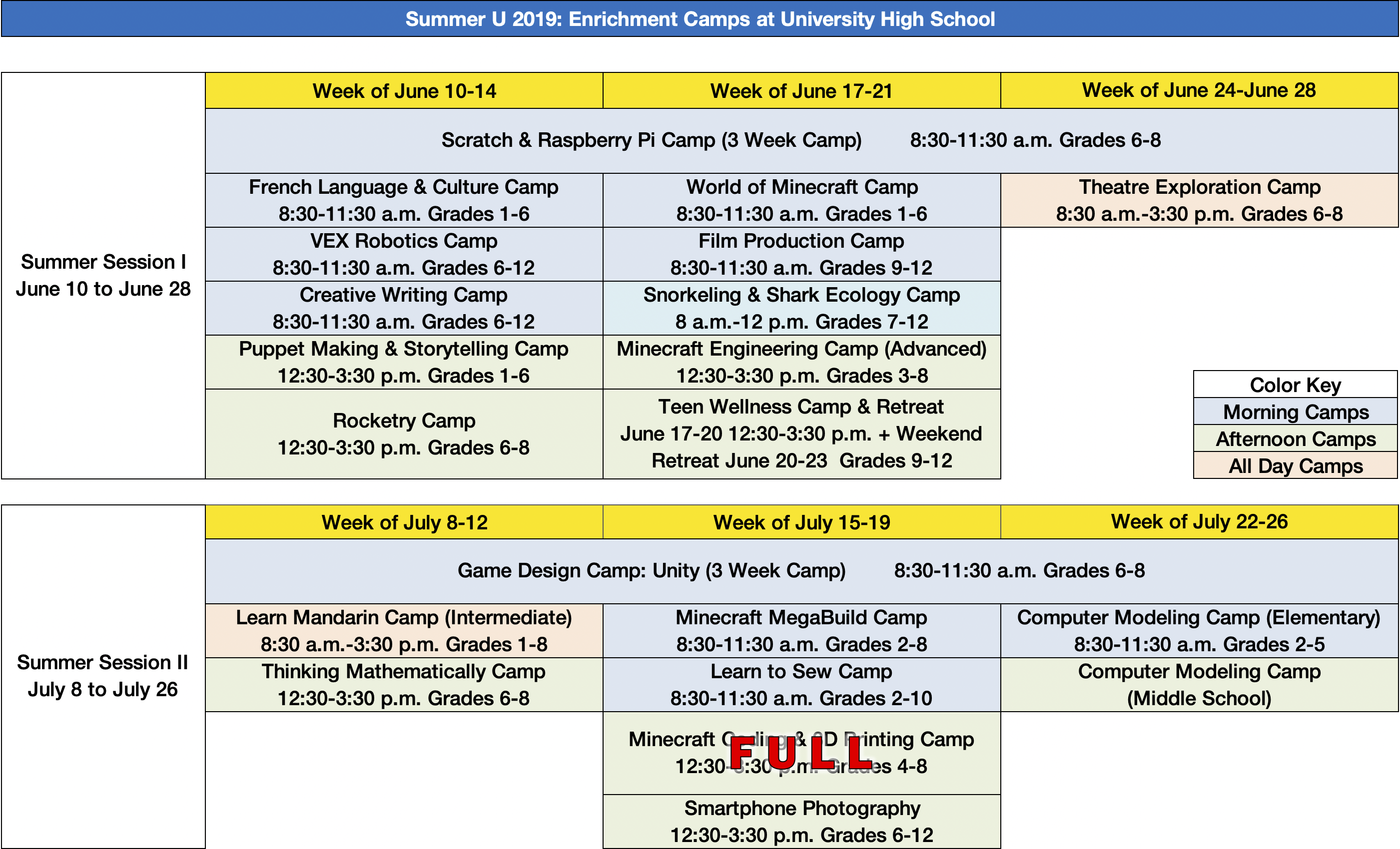 summer camps grid 5-6-19 - University High School