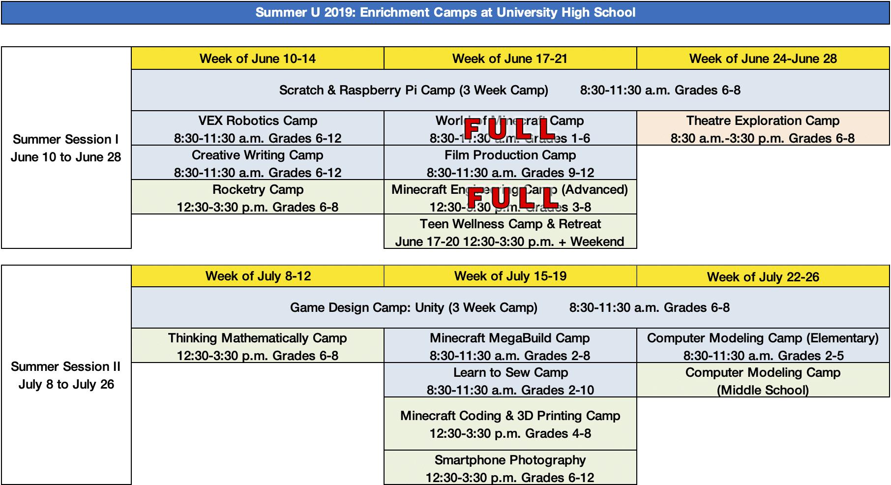 Enrichment Summer Camps - Summer U 2017 - University High School