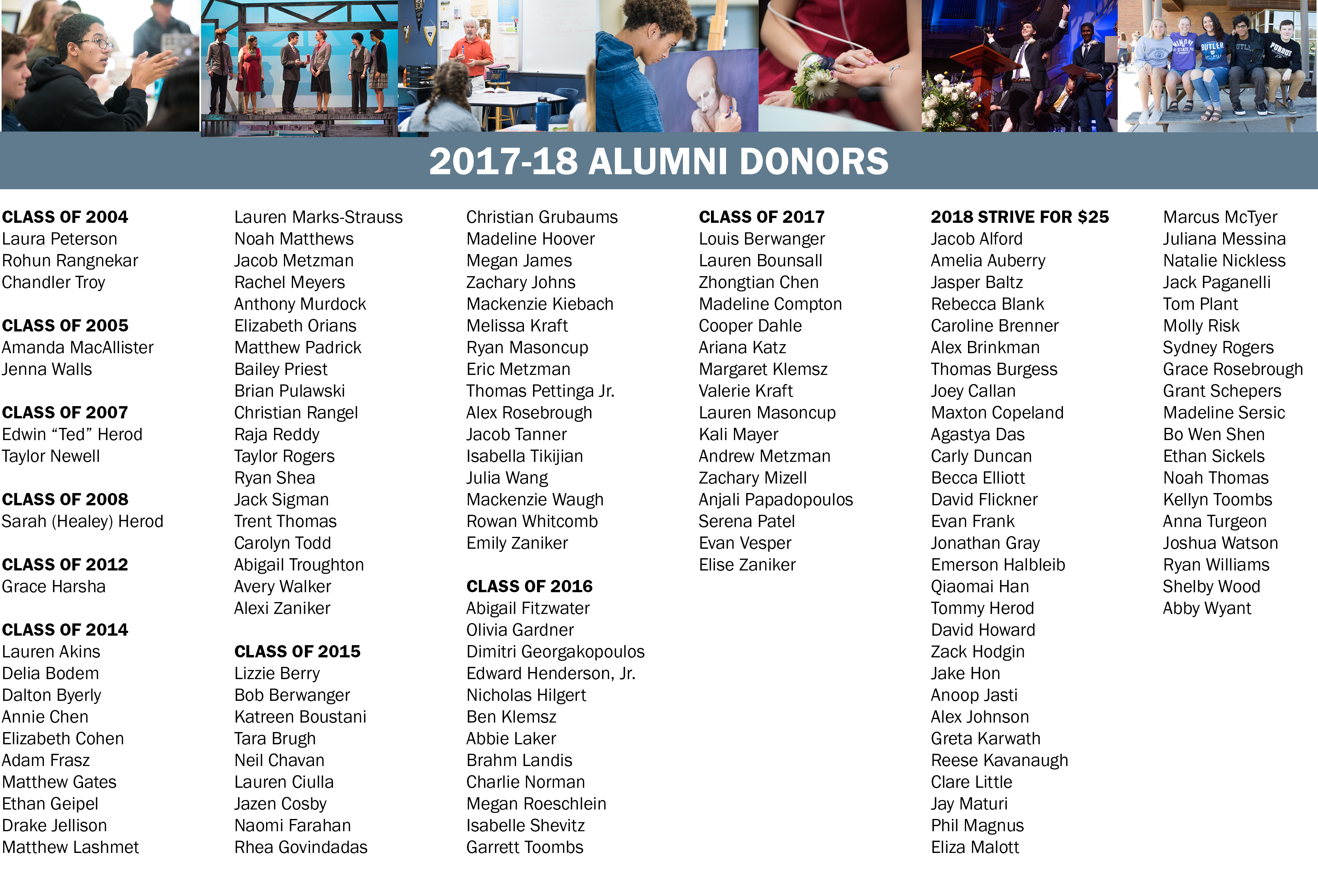 Alumni Donor List