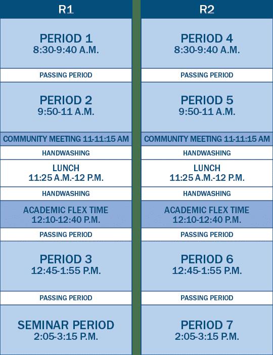 New-R1&R2-Schedule